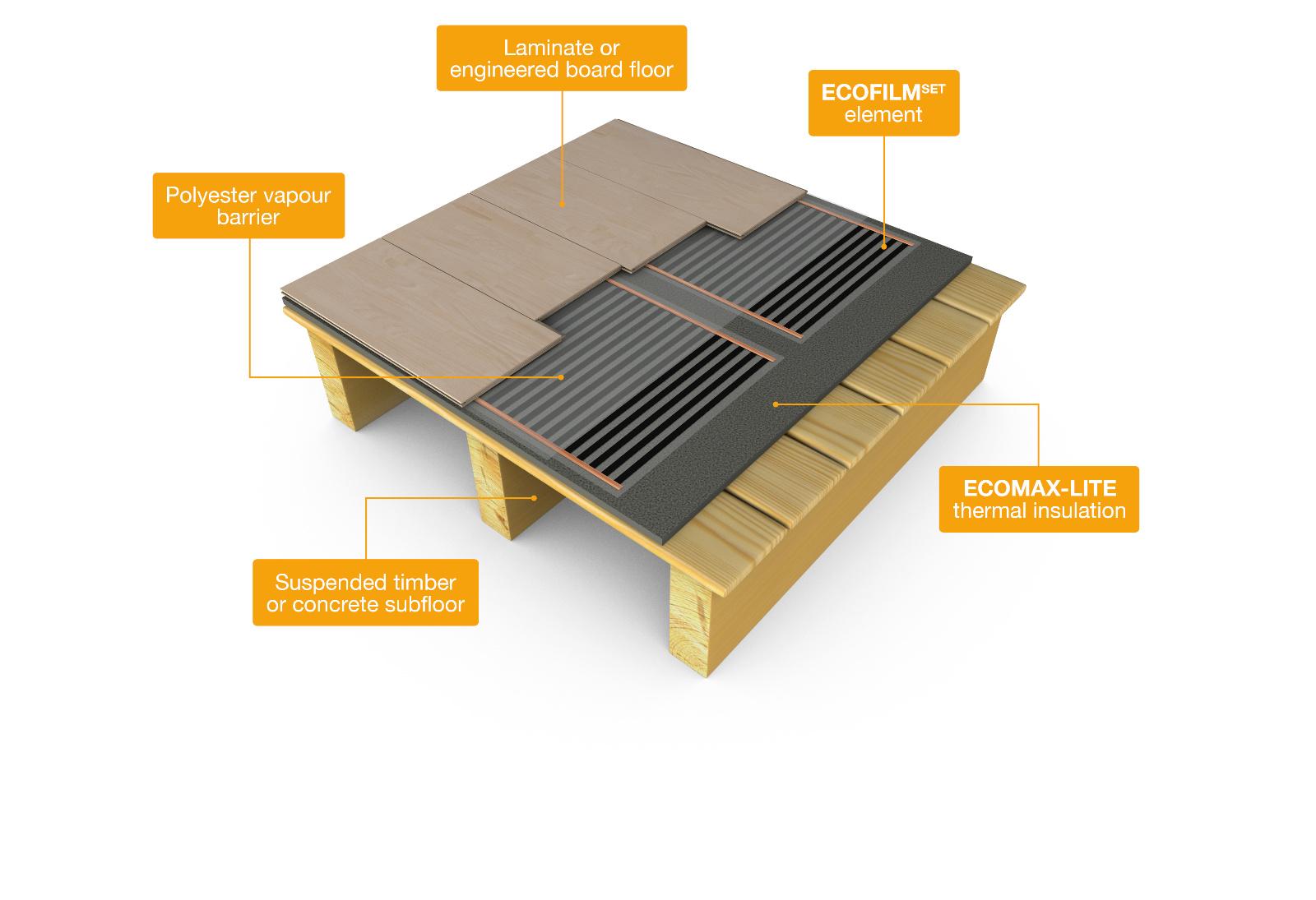 Hotel Underfloor Heating Systems