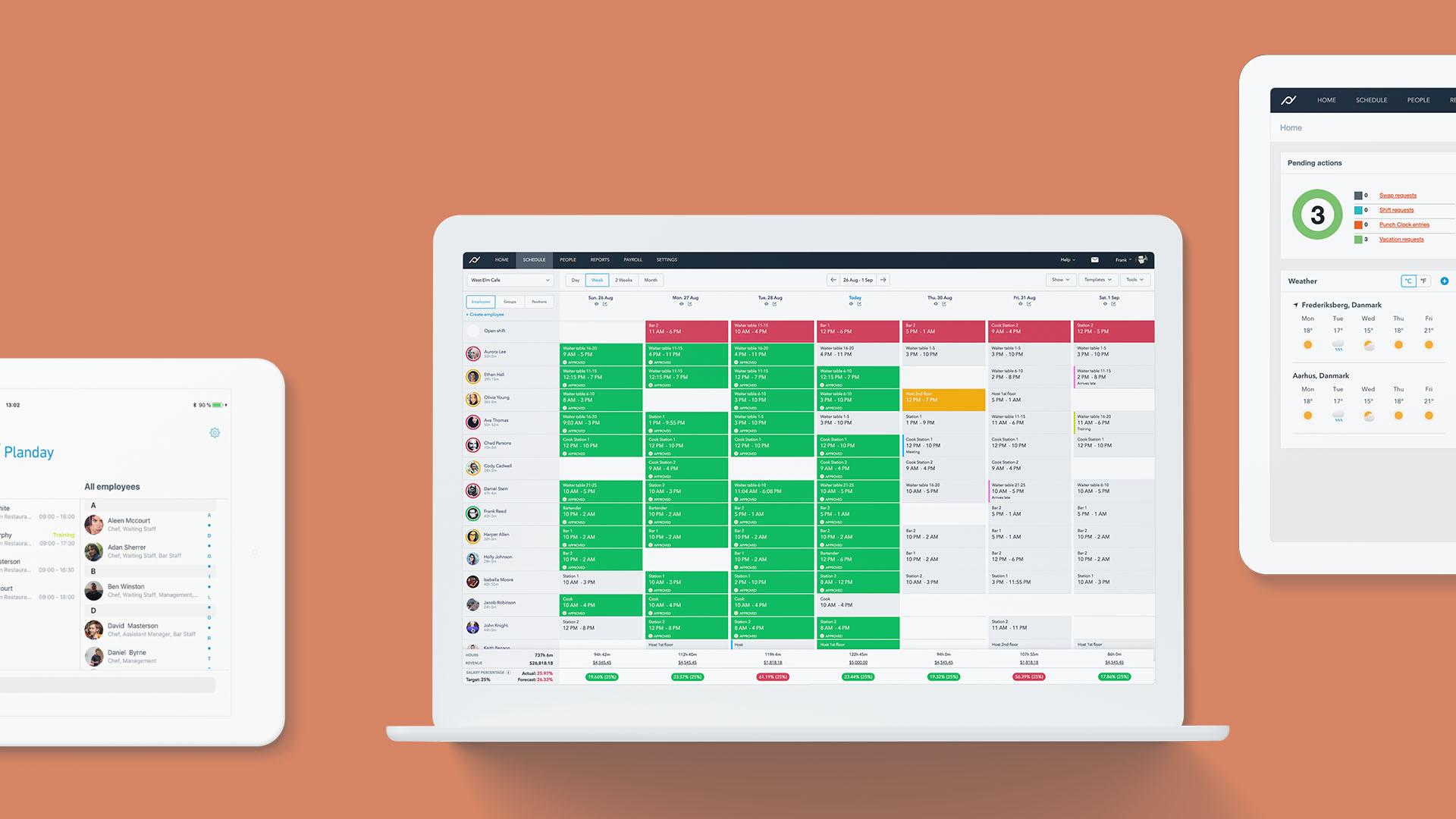Hotel Staff Management Software