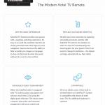 SuitePad TV Control