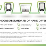 Airdri Eco Range Fact Sheet